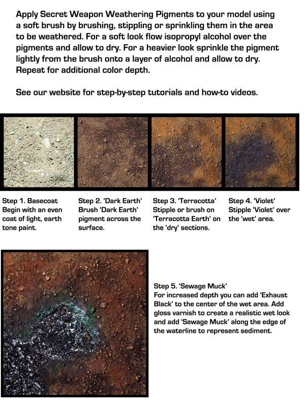 Weathering Pigment Set - Wet Earth